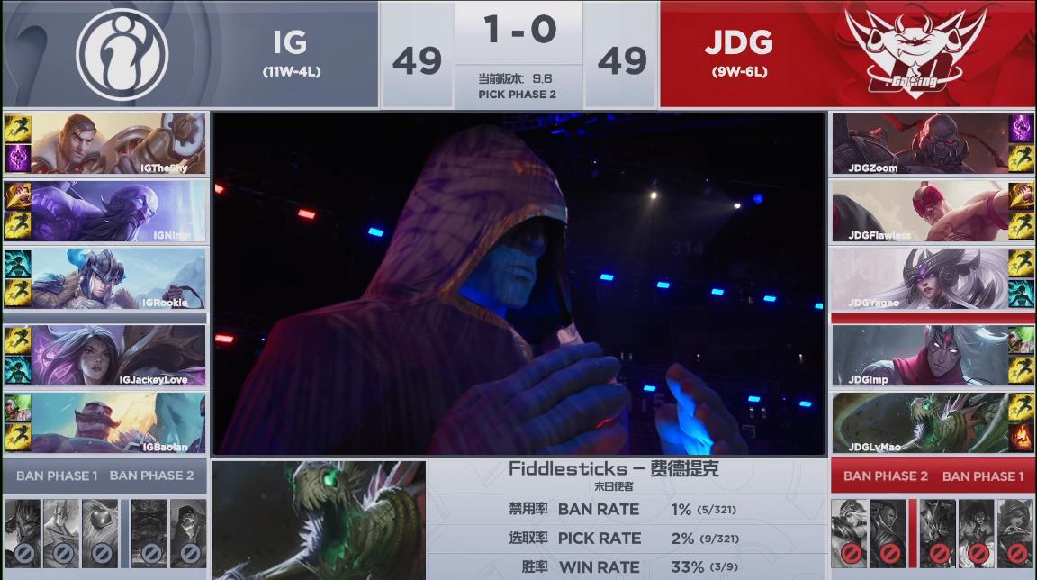 【战报】JDG前期打法太过混乱,IG实力碾压拿到赛点